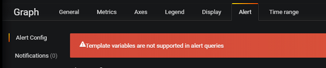 Grafana alert not supporting template variables