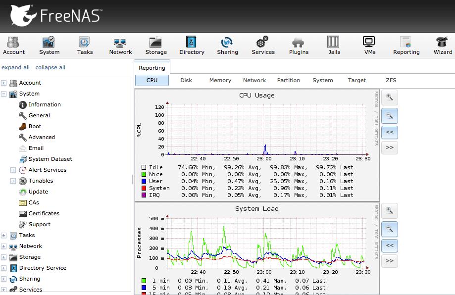 Monitoring FreeNAS with InfluxDB and Grafana · rudimartinsen com