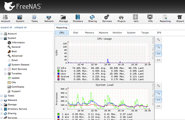 FreeNAS builtin monitor