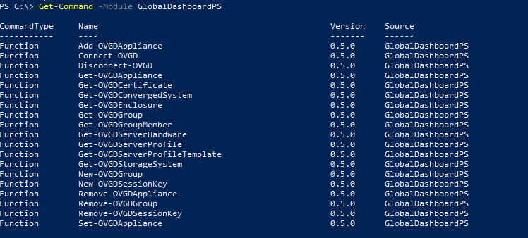 HPE Oneview Global Dashboard Powershell Module