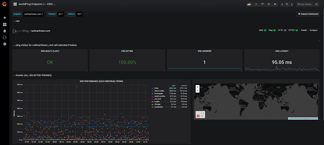 Grafana worldPing DNS dashboard