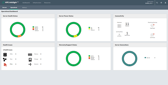 InfoSight Dashboard