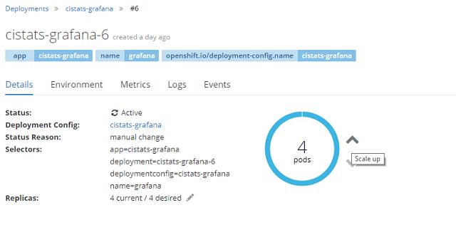 Openshift scaling
