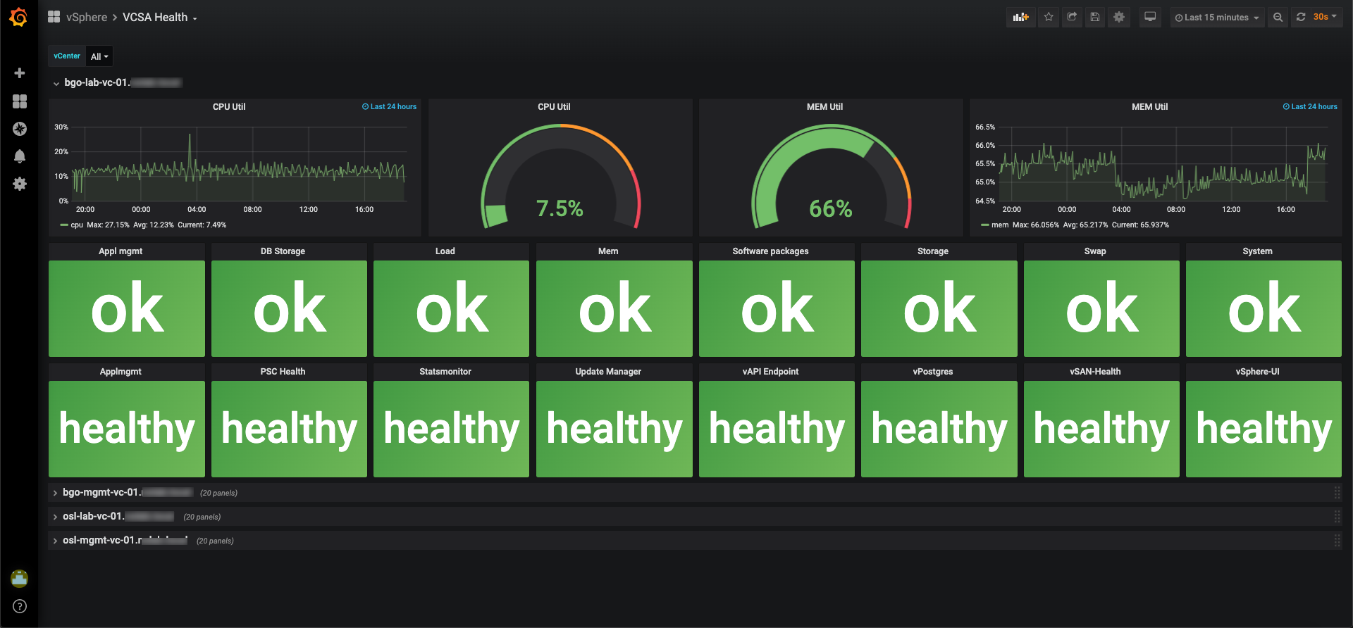 Grafana dashboard with multiple VCSAs
