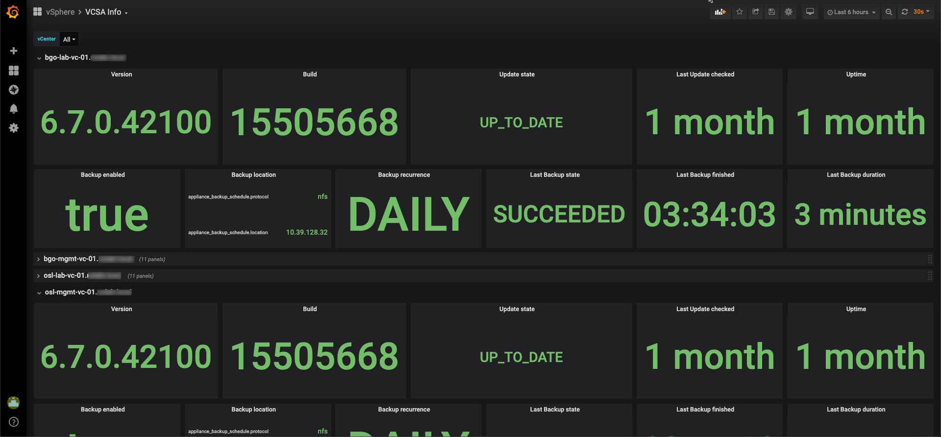 Grafana dashboard with multiple vCenters