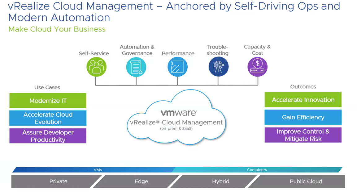 vRealize Cloud Management overview